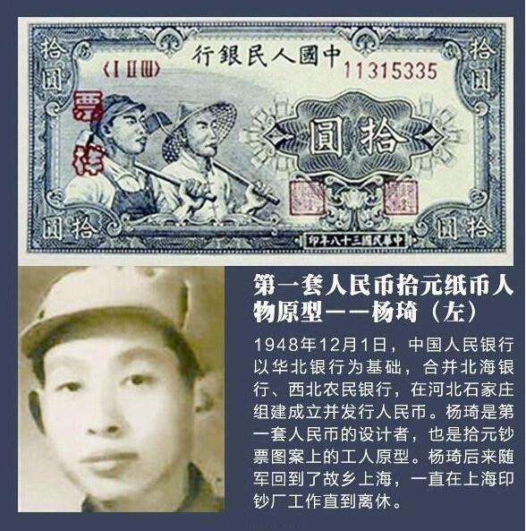 老版人民币上的人物原型都是谁